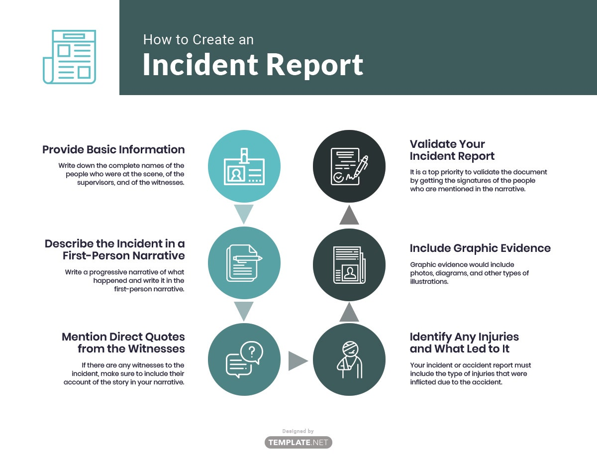 how to create an incident report