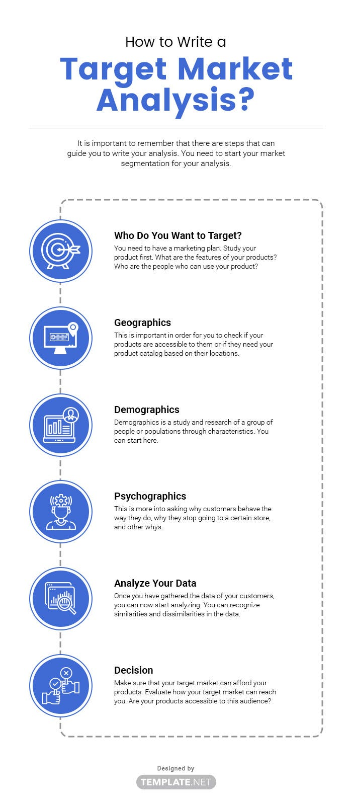 how to write a target market analysis