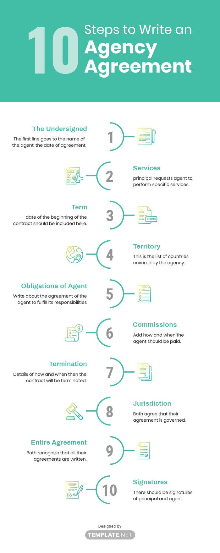 agency agreement template