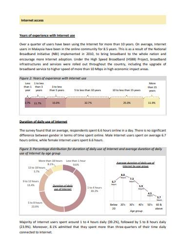 internet users survey template