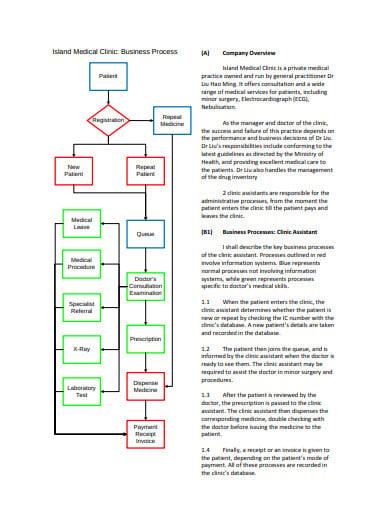 island medical clinic proposal