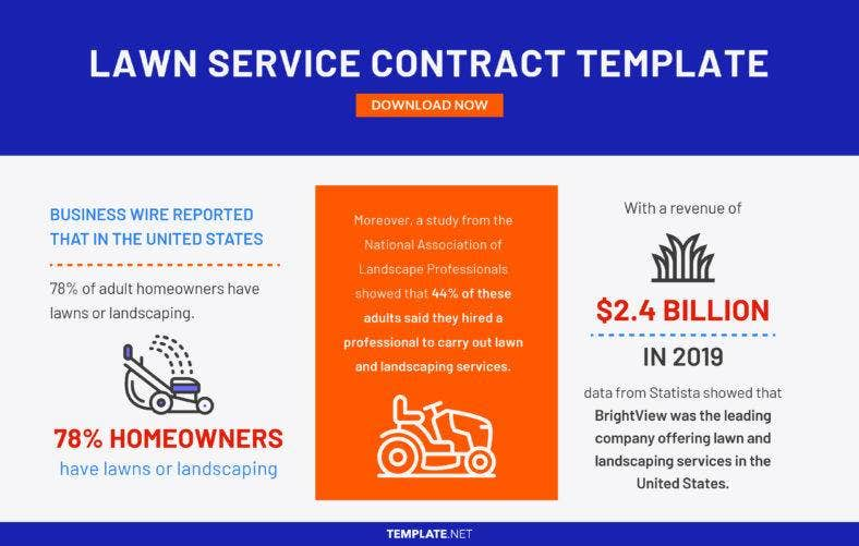 lawn service contract template 788x501