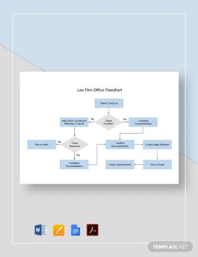 law firm office flowchart template