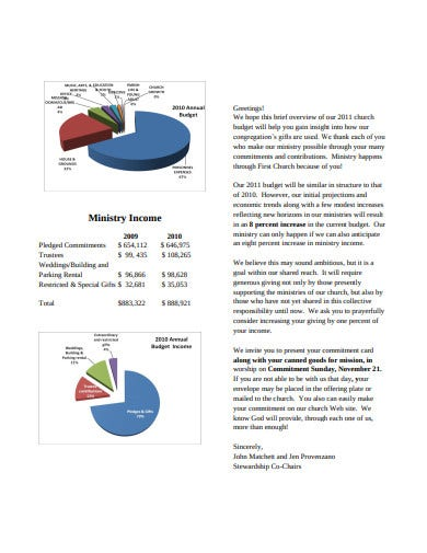 ministry of church annual budget