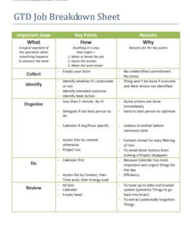 modern job breakdown sheet