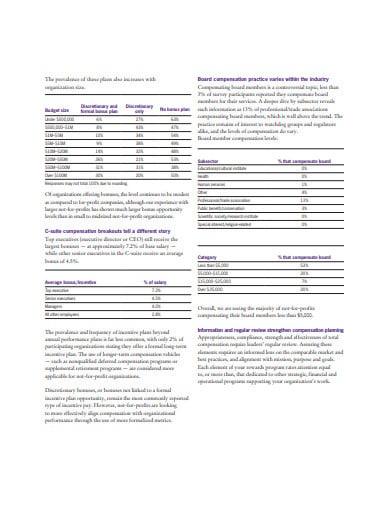 nonprofit compensation survey template