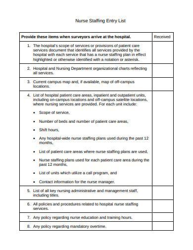 nurse staffing survey