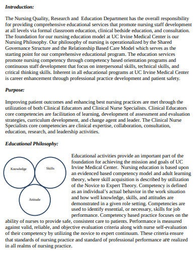nursing education plan template