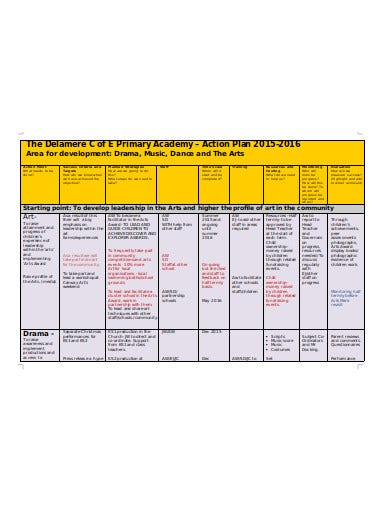 primary school action plan format