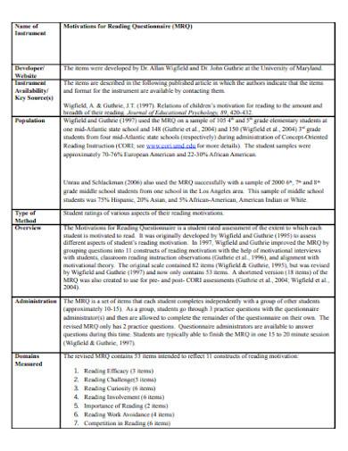 reading motivation questionnaire