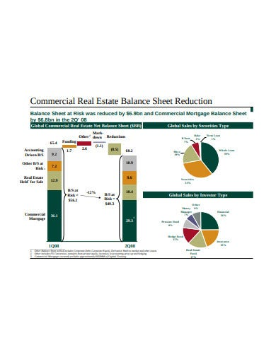 real estate balance sheet example