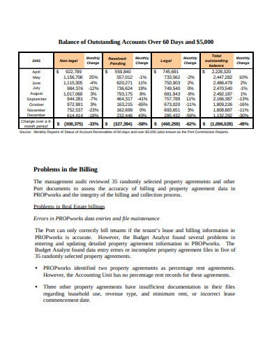 real estate outstanding balance rental invoice in pdf