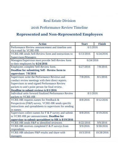 real estate timeline in pdf