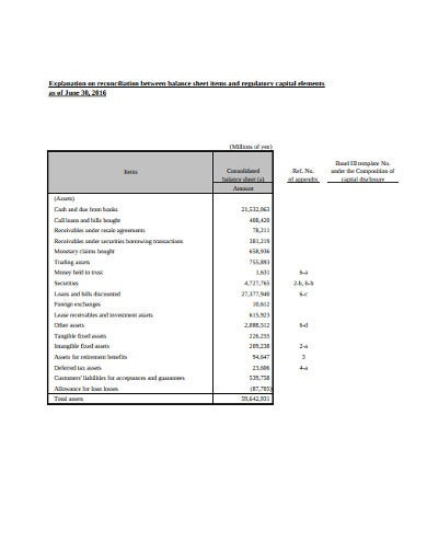 regular balance sheet reconciliation