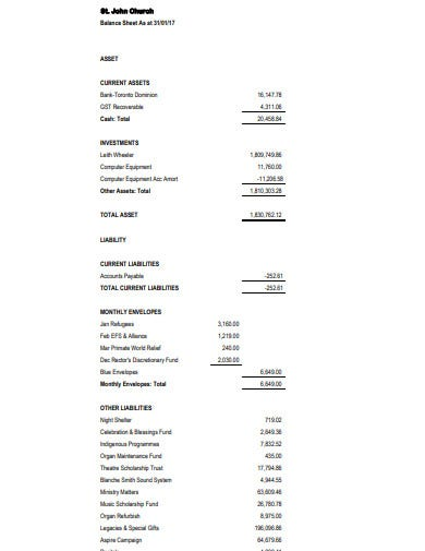 sample church balance sheet in pdf