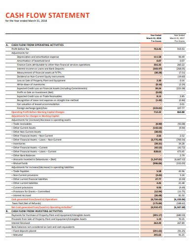 sample financial cash flow statement