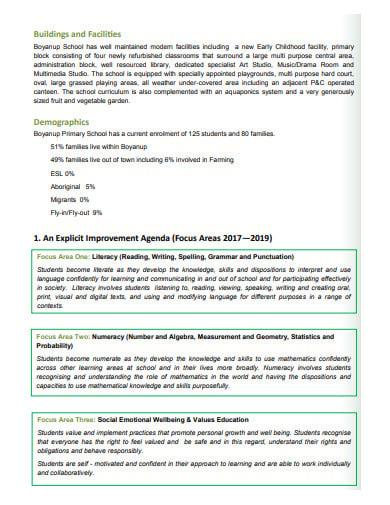 Cheap school business plan samples free resume building websites