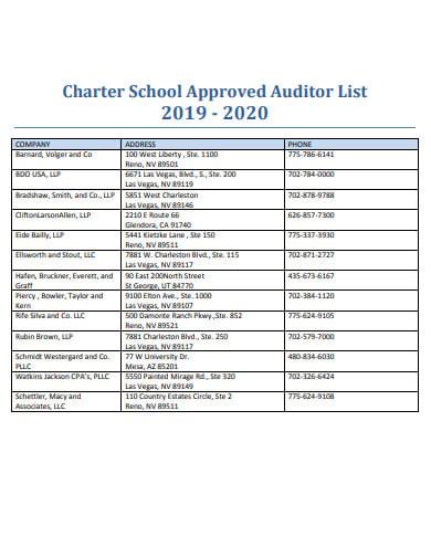 school audit list template