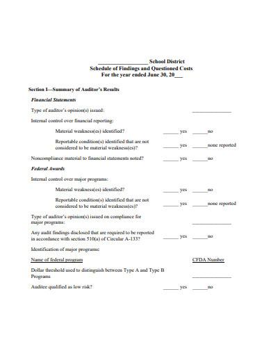 school audit schedule template