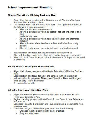 cheap school business plan samples
