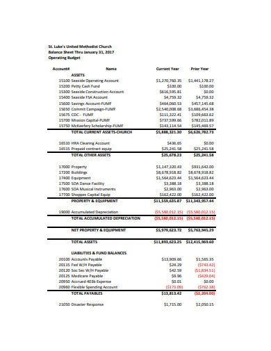 simple church balance sheet template