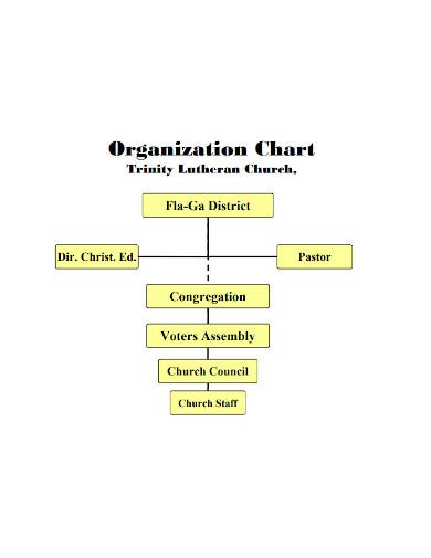 simple church organizational chart