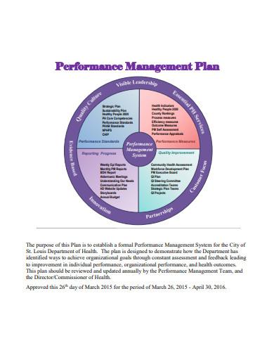 standard performance management plan