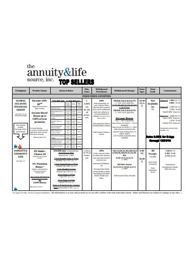 top sellers annuity spreadsheet template