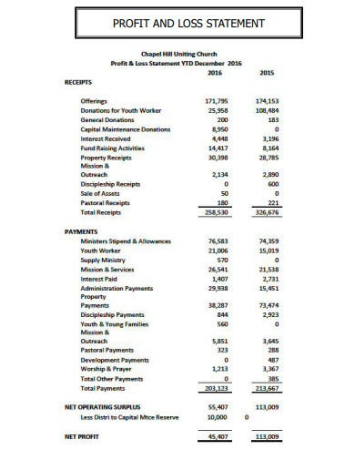 uniting church profit and loss statement template