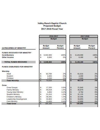 valley ranch baptist church proposed budget