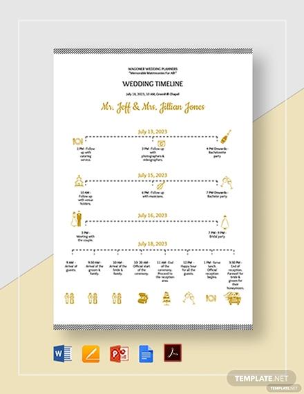 wedding timeline 1