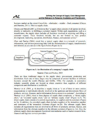 academic supply chain management