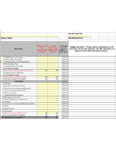 agency budget in xls