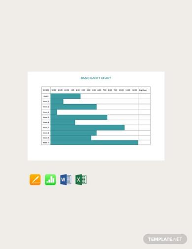 basic gantt chart template
