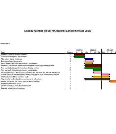 central office gantt chart in pdf
