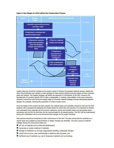 construction material logistics plan
