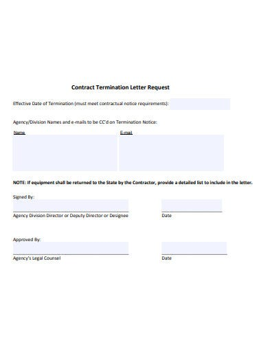 contract agency termination letter template