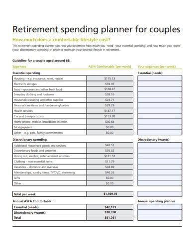 couples estimation retirement budget planner template
