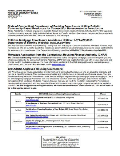 foreclosure mediation notice of community