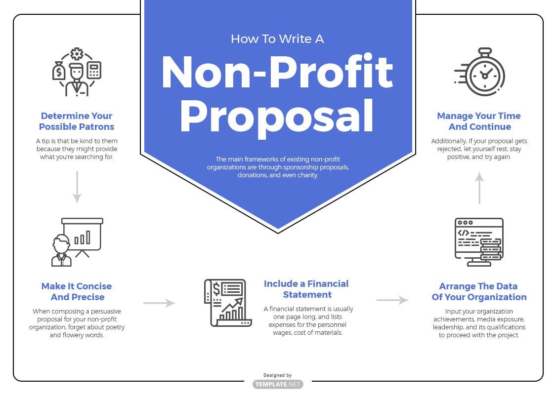 non-profit proposal template