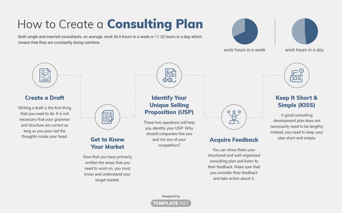 consulting plan template