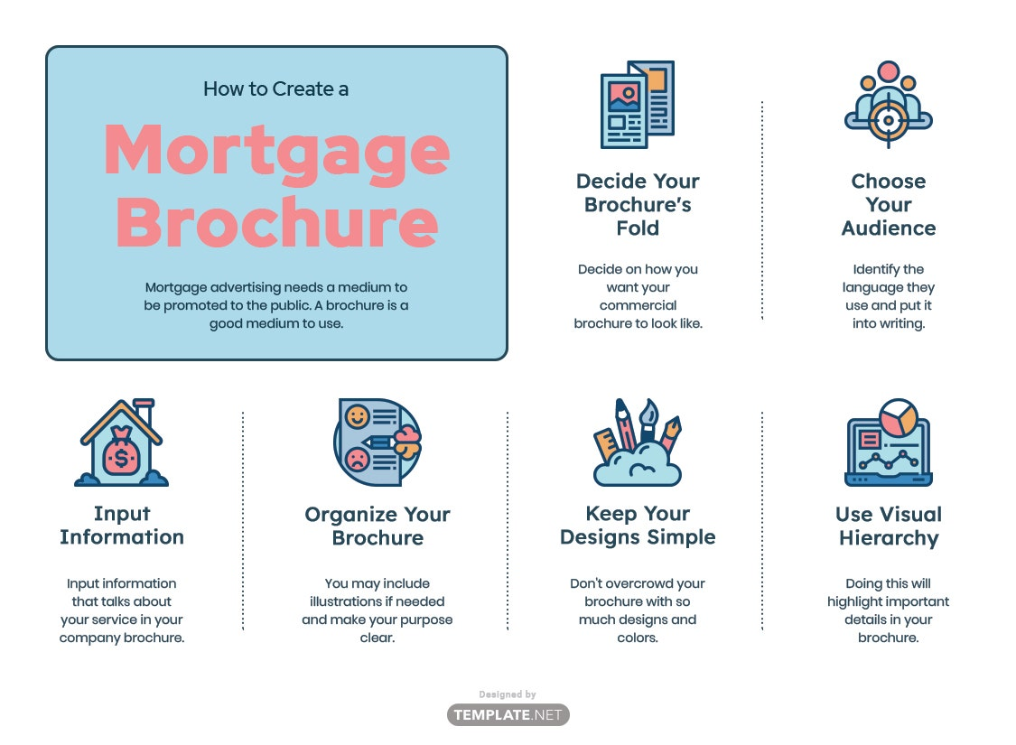 mortgage brochure template