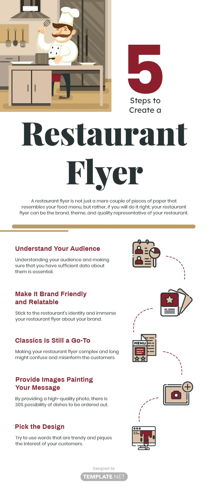 how to create a restaurant flyer