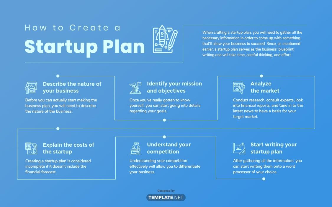 startup plan template