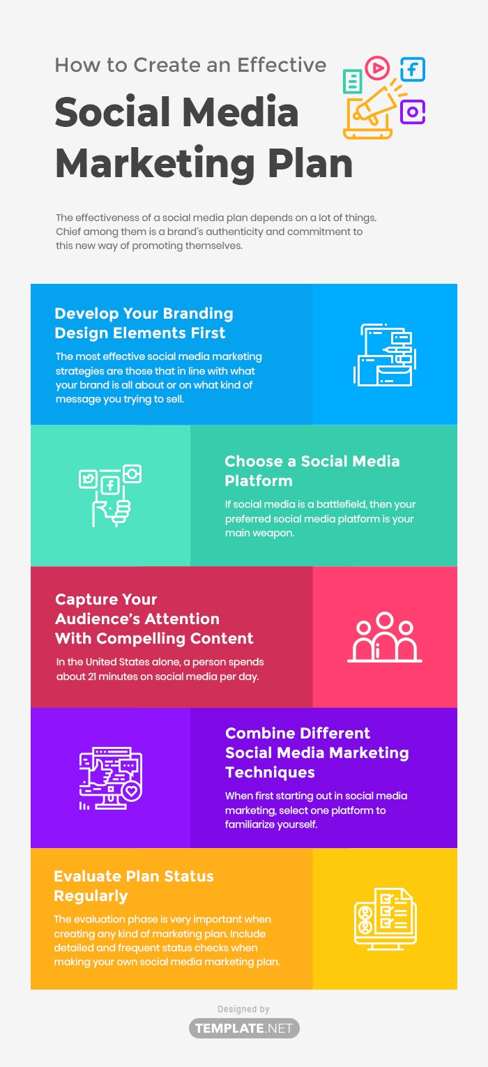 how to create an effective social media marketing plan