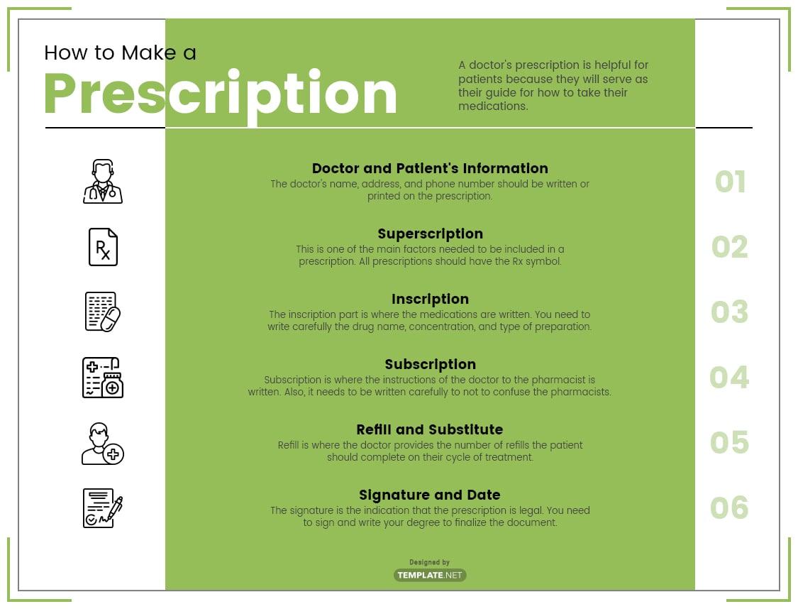 prescription template