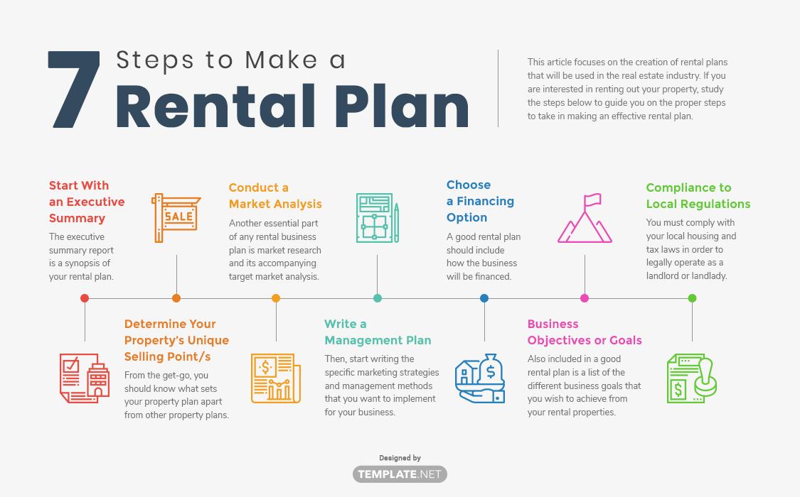 rental plan template