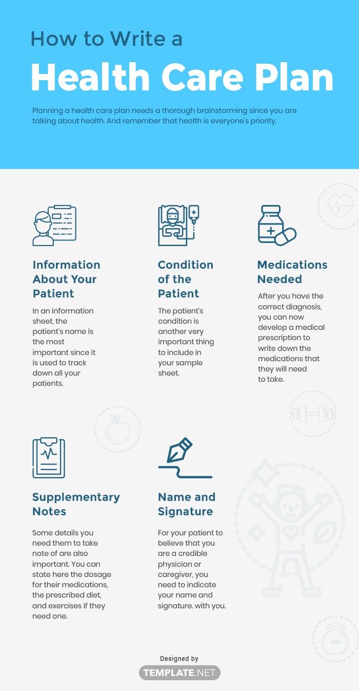 health care plan template