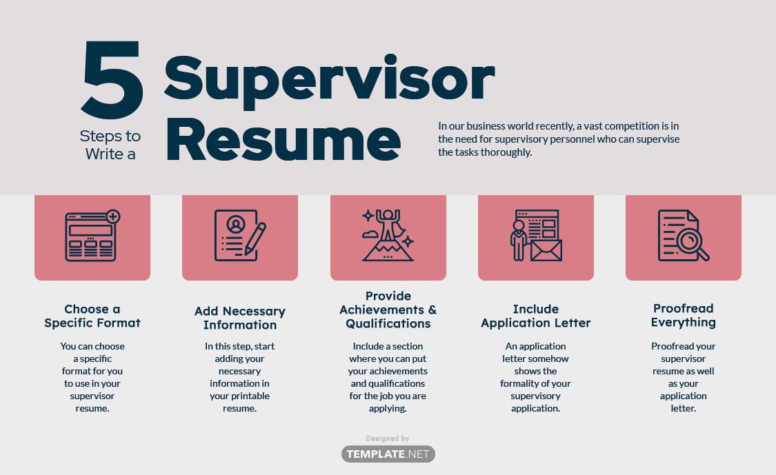 supervisor resume template