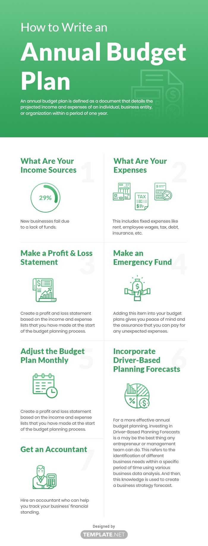 annual budget plan template